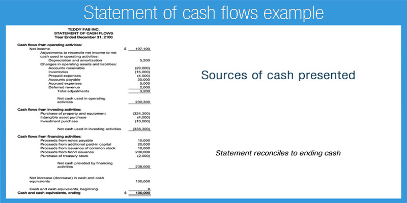 cash-flow-statement